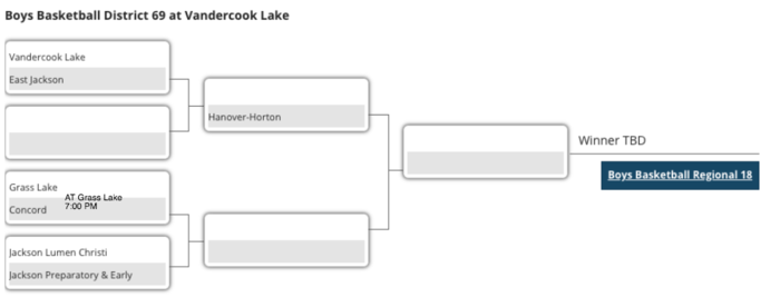 Boys BB District Draw